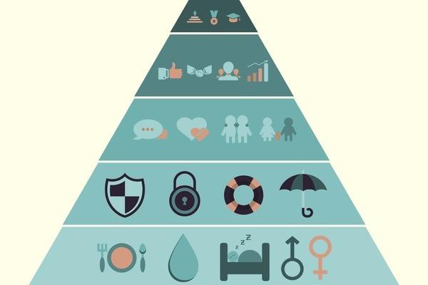 La teoria dei bisogni e la piramide di Maslow