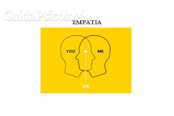 """Empatia come strumento per porre fine alla prigionia dei """"devo!"""""""